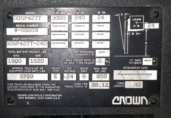 Where Do I Find My Crown Forklift S Serial Number