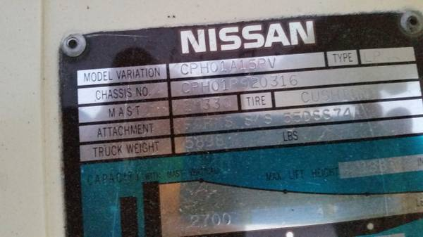 Nissan forklift codes intella liftparts