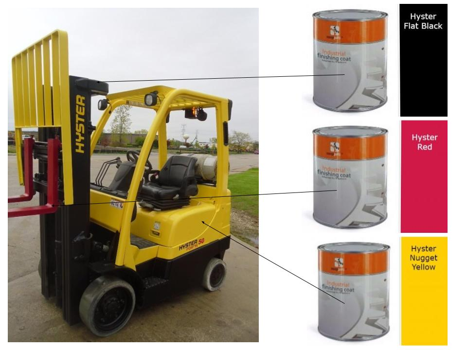 forklift paint Archives - Intella Liftparts