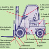"<a href=""https://store.intellaliftparts.com/c/resource-forklift-buying-guide.html""> Forklift Buying Guide</a>"