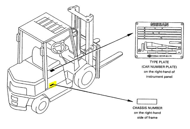 Where Do I Find My Nissan Forklift S Serial Number
