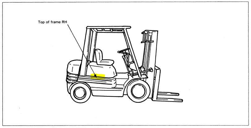Where Do I Find My Toyota Forklift S Serial Number
