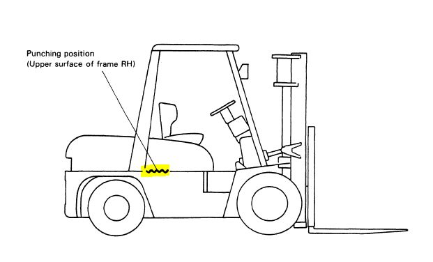 where do i find my toyota forklift u0026 39 s serial number