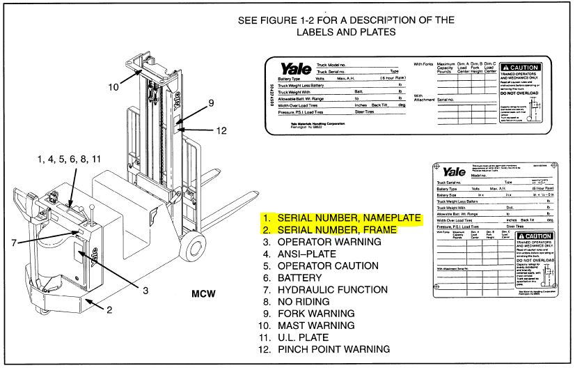 where do i find my yale forklift u0026 39 s serial number