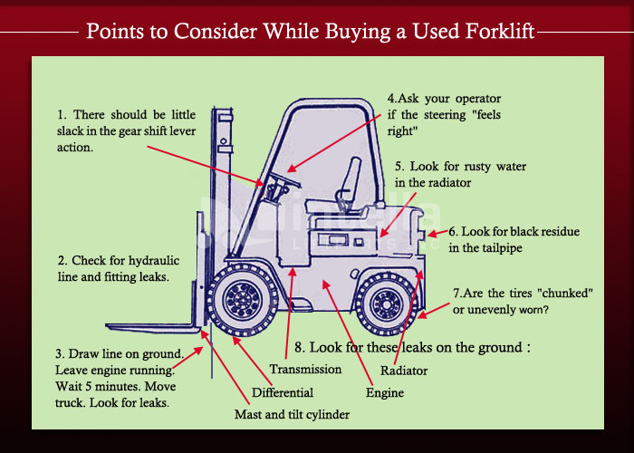 forklift buying guide your guide to buying the best used forklifts rh store intellaliftparts com